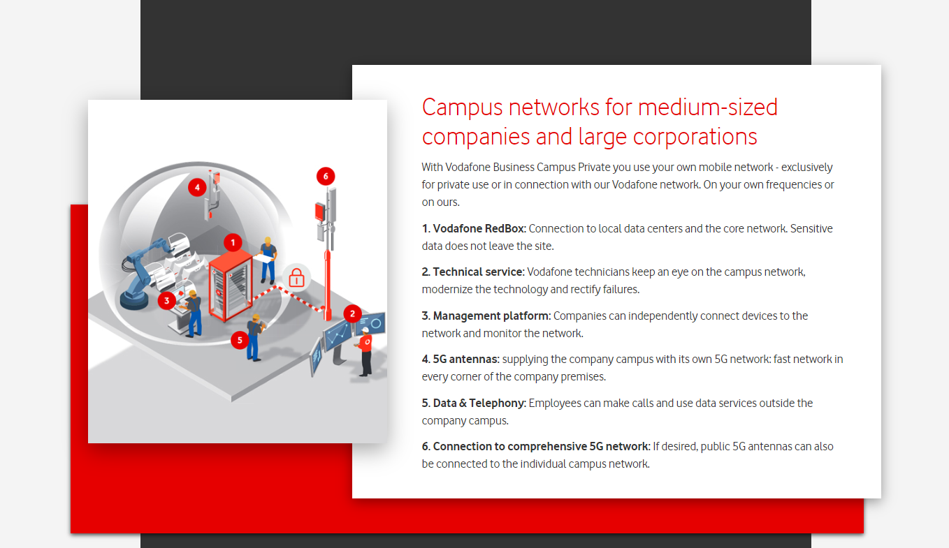 campus net benefits